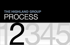 The Highland Group Process